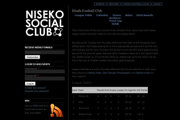 Niseko Social Club - Football club